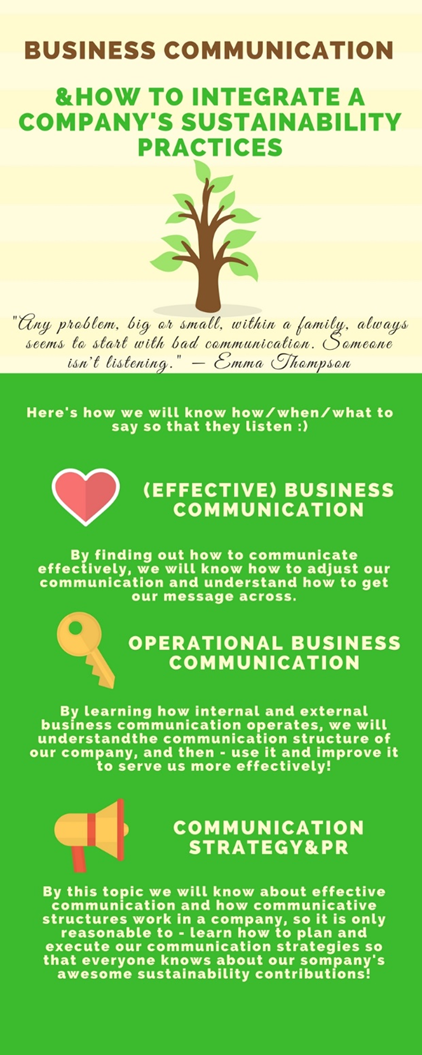 Graphic on Business Communications and how to integrate a company's sustainable practices